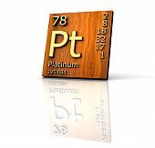 Platinum Form Periodic Table Of Elements - Wood Board poster