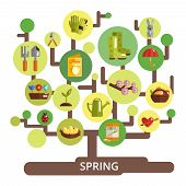foto of water bug  - Spring season concept with decorative tree and springtime symbols vector illustration - JPG