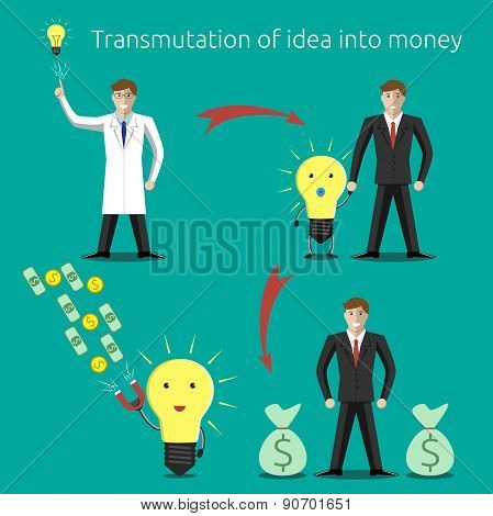 Idea Transmuting Into Money