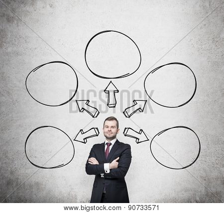 Confident Businessman. A Concept Of The Teamwork. A Flowchart Of The Possible Paths Of Business Deve