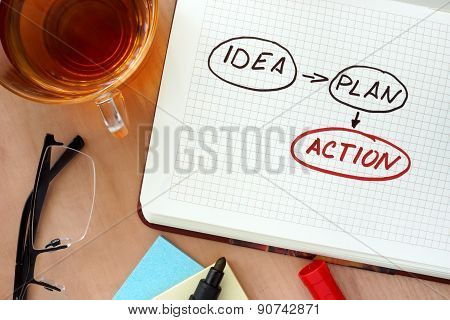 Notepad with words idea, plan and action concept.