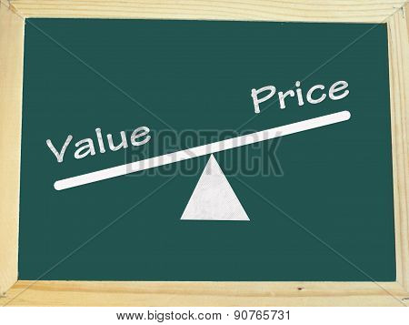 value and price concept on blackboard