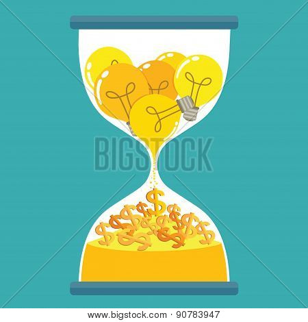 Hourglass with idea for money