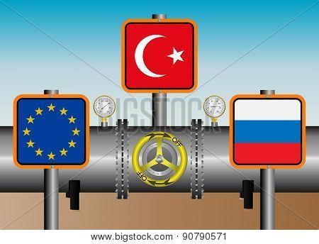 Gas Pipeline Turkish