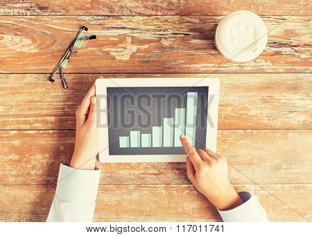 close up of female hands with chart on tablet pc