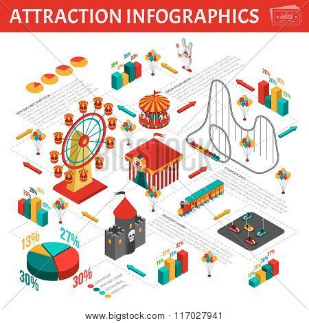 Amusement Park Attractions Infographic Isometric Composition