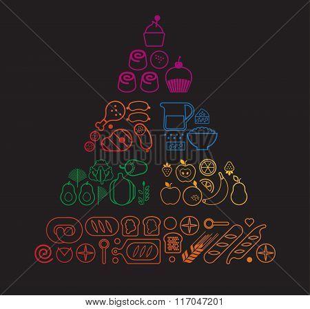 Food Line Pyramid