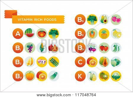 Fruit And Vegetables Infographic