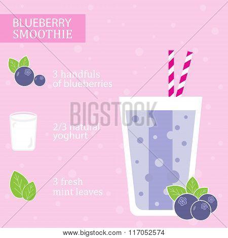 Blueberry milkshake recipe.