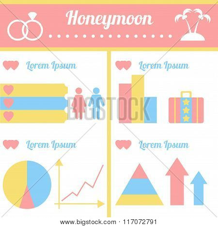 Honeymoon infographics