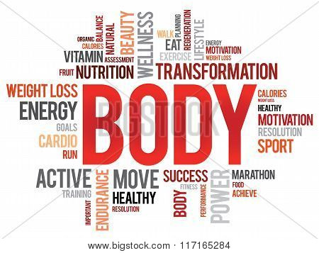 Body Word Cloud