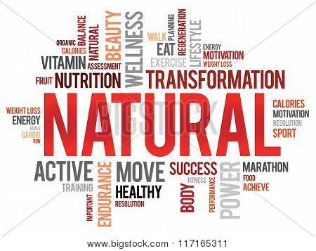 Natural Word Cloud