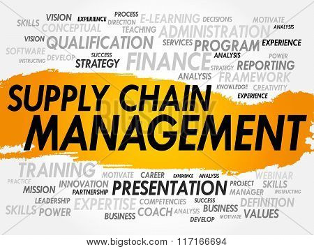SCM - Supply Chain Management word cloud collage, business concept background