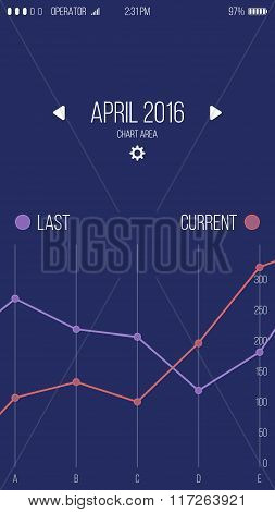 The application interface for smartphones. Vector illustration. Area line chart. And temporary numer