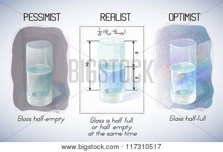 Essimist, Realist, Optimist