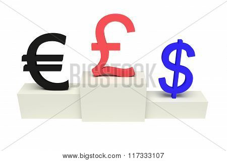 top currencies, strong Pound sterling, isolated
