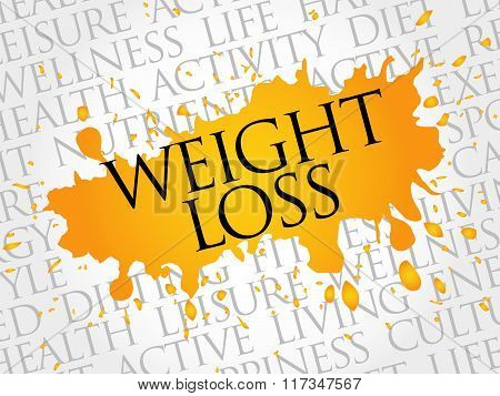 Weight Loss Word Cloud, Fitness