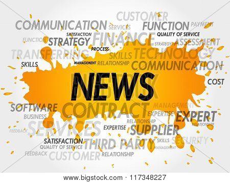 News word cloud business concept, presentation background