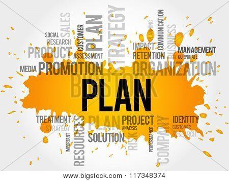 Plan Word Cloud