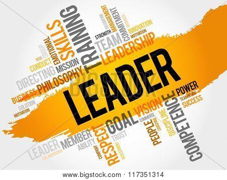 Leader Word Cloud