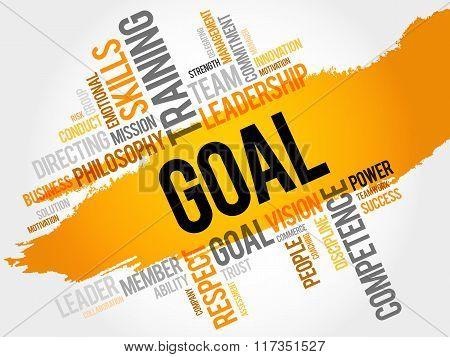 Goal Word Cloud