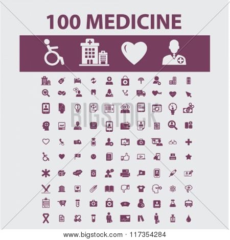 medicine and pharmacy icons, signs vector concept set for infographics, mobile, website, application