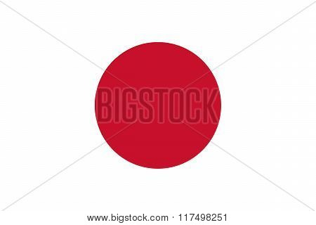 Standard Proportions For Japan Flag