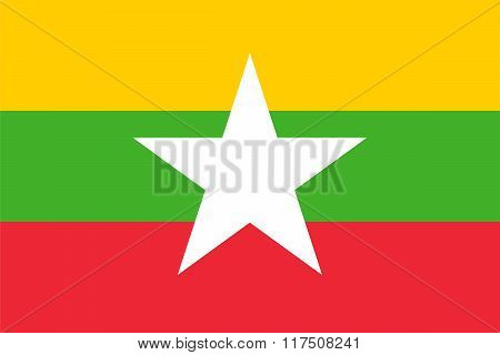 Standard Proportions For Myanmar Flag