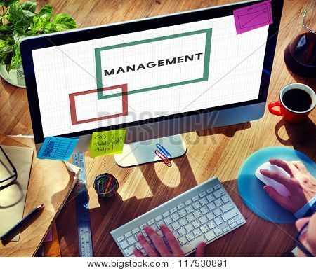 Management Organization Managing Controlling Concept
