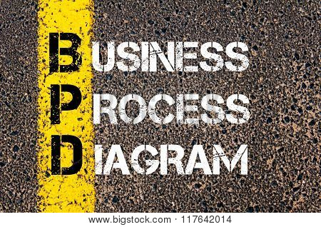 Business Acronym Bpd Business Process Diagram