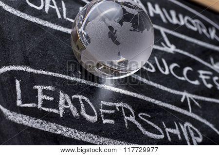 Leadership - Strategy Planning Flow Chart With Globe On Blackboard