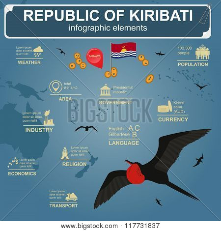 Kiribati infographics, statistical data, sights.