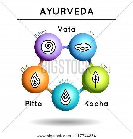Ayurveda vector illustration. Ayurveda elements.