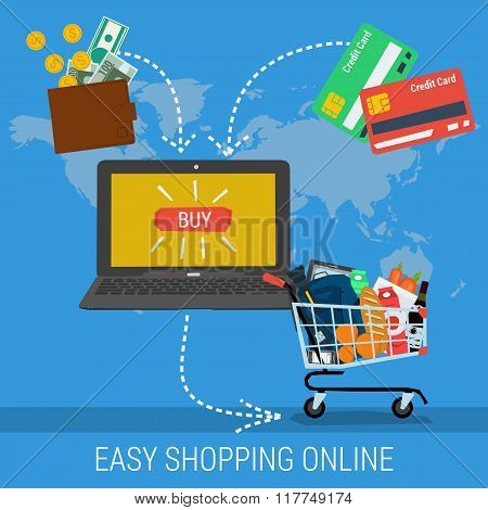 Banner - Easy Methods Online Shopping