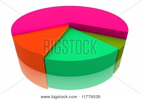 Color Pie Diagram