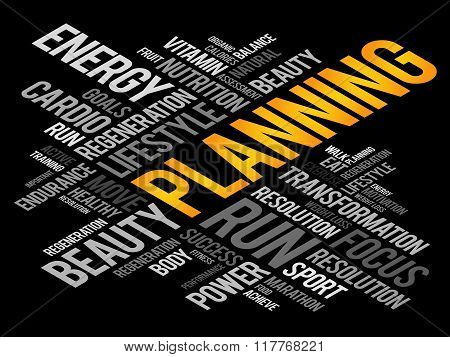 Planning Word Cloud, Fitness