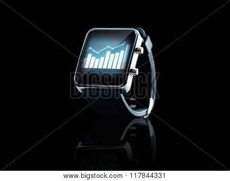 modern technology, object and media concept - close up of black smart watch with diagram chart on screen
