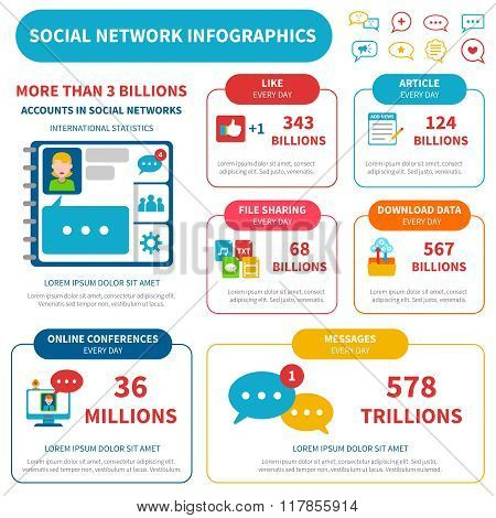Social Network Infographic Set