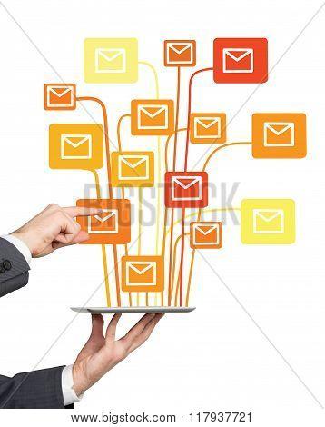 Communication Via Internet