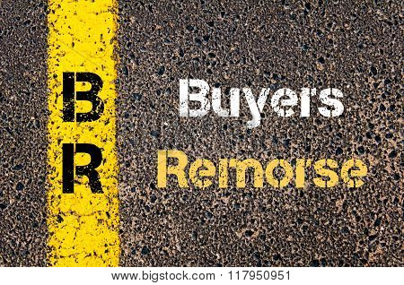 Business Acronym Br Buyers Remorse