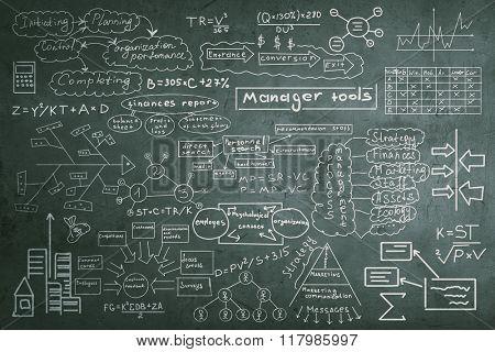 Business plan scheme