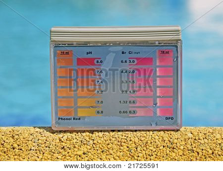 Ph and chlorine analyzer