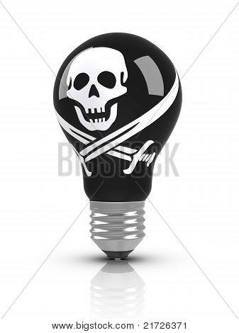 Danger Ideas