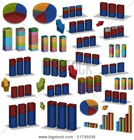 An image of a set of 3d pie and bar charts.