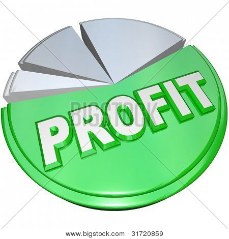A pie chart with a large green portion marked Profit to illustrate the largest chunk of revenue is net profit, money to keep after paying costs including production, marketing, staff, etc