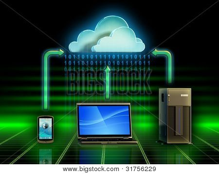 Different electronic devices store and retrieve content from a cloud storage system. Digital illustration.
