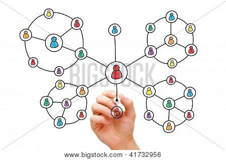 Hand Drawing Social Network Circles