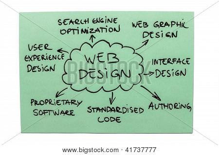 Web Design diagrama