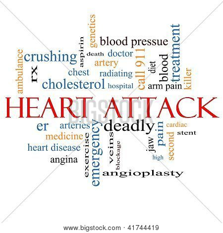 Heart Attack Word Cloud Concept