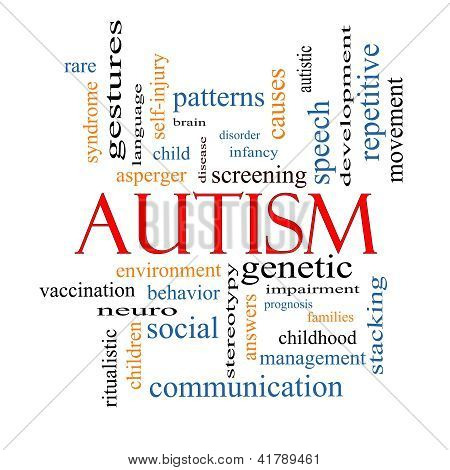 Autism Word Cloud Concept
